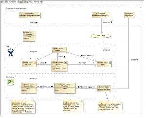 Mapping-Jira-zu-MS-Project