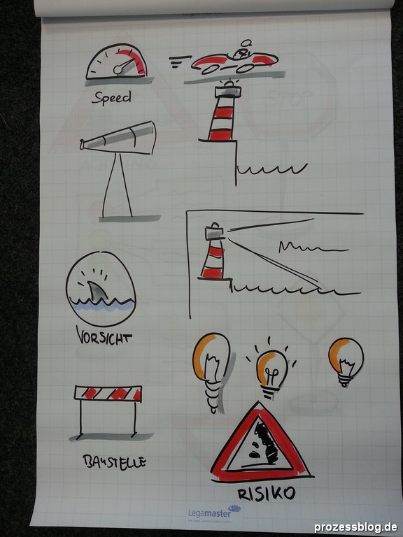 Photo of Visualisieren am Flipchart