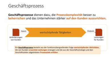 Photo of Geschäftsprozess